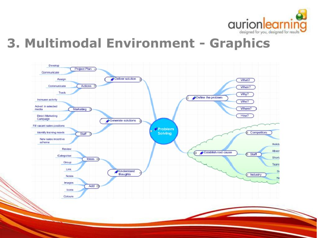 3. Multimodal Environment - Graphics