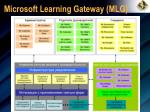 microsoft learning gateway mlg