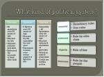 what kind of political system