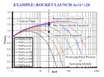 example rocket launch ae a 20