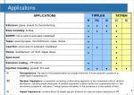 applications13