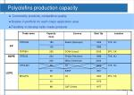 polyolefins production capacity