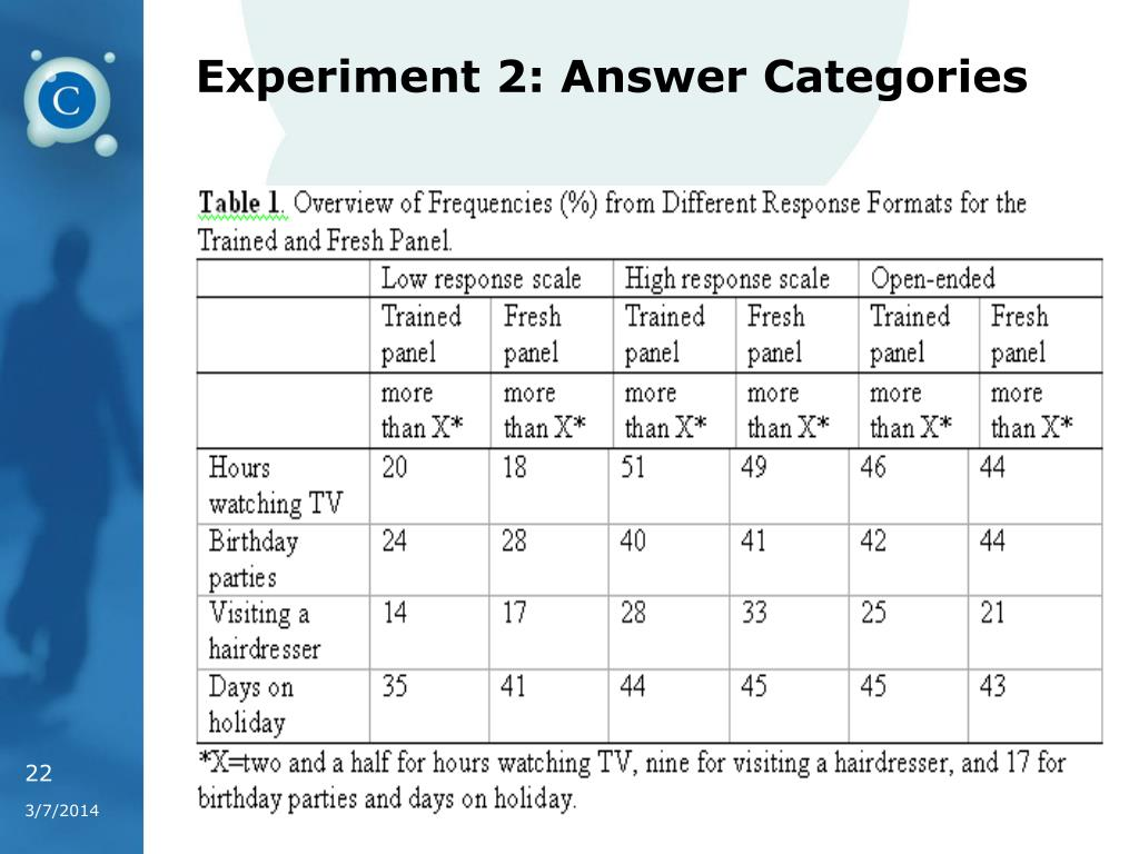 Experiment 2: Answer Categories