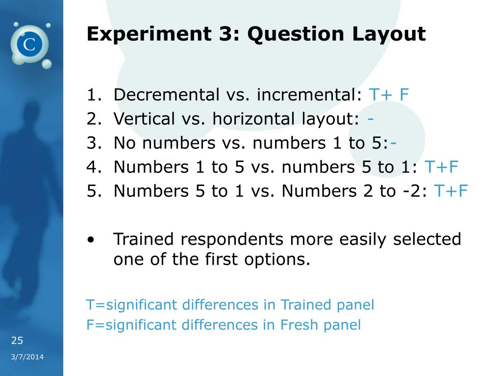 Experiment 3: Question Layout