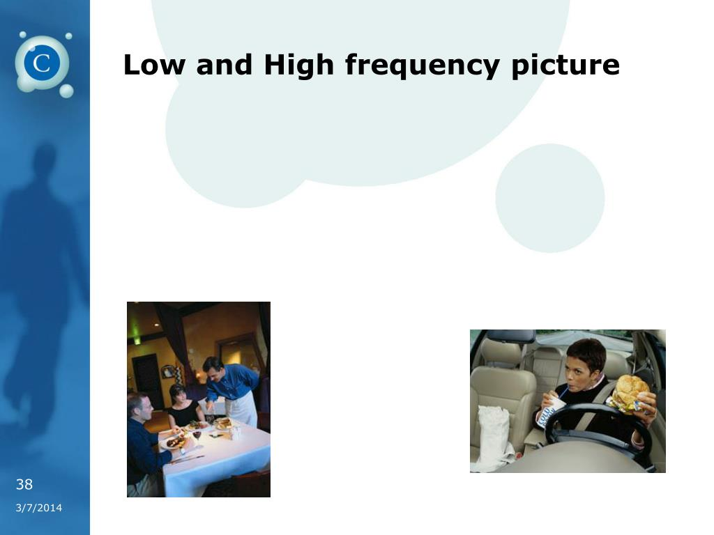 Low and High frequency picture