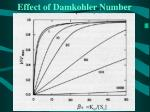 effect of damkohler number