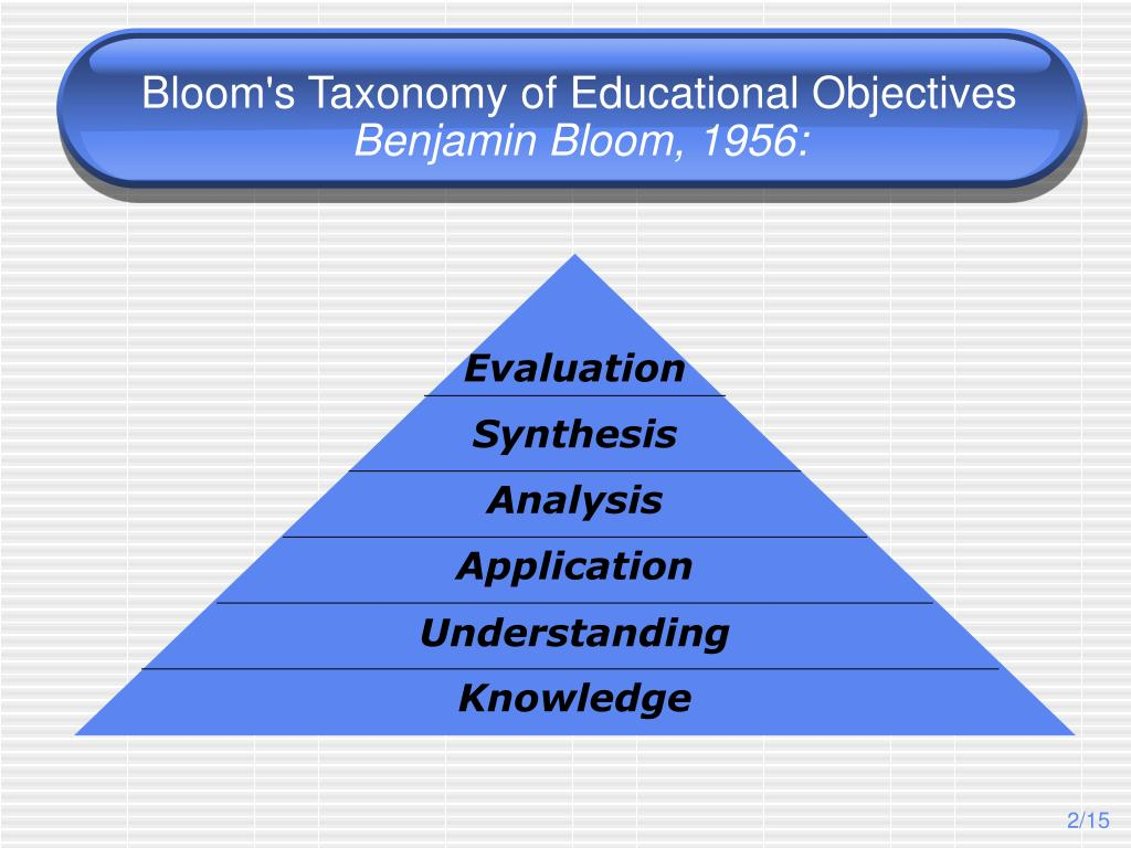 blooms taxonomy of education