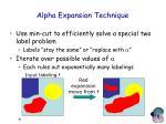 alpha expansion technique