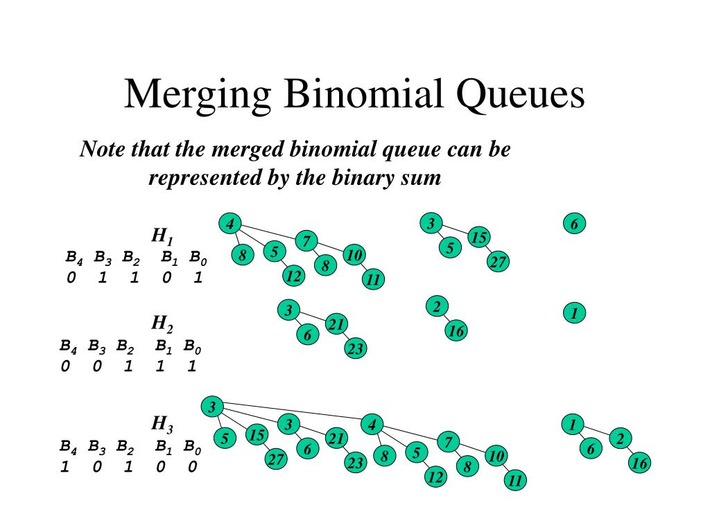 Merging Binomial Queues