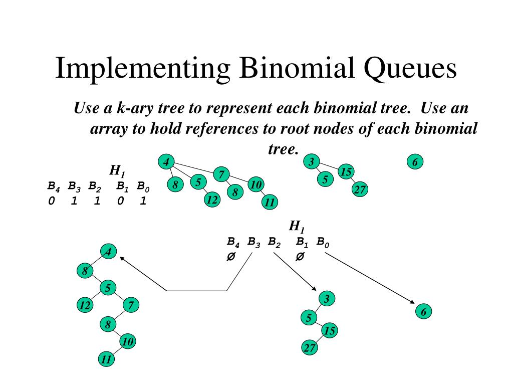 Implementing Binomial Queues