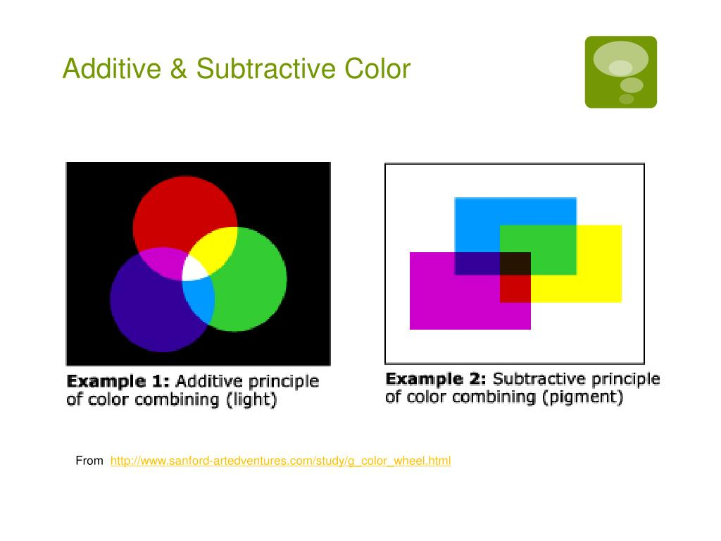 Additive & Subtractive Color