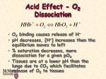acid effect o 2 dissociation