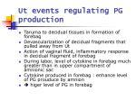 ut events regulating pg production55