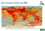 data shared online via gbif