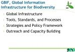 gbif global information infrastructure for biodiversity
