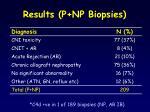 results p np biopsies