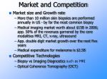 market and competition