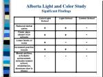 alberta light and color study significant findings