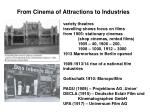from cinema of attractions to industries