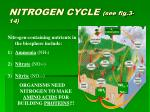nitrogen cycle see fig 3 14