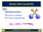 ozone hole caused by