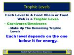 trophic levels21