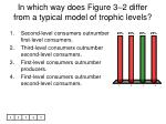 in which way does figure 3 2 differ from a typical model of trophic levels