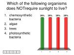 which of the following organisms does notrequire sunlight to live
