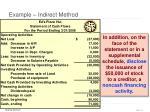 example indirect method