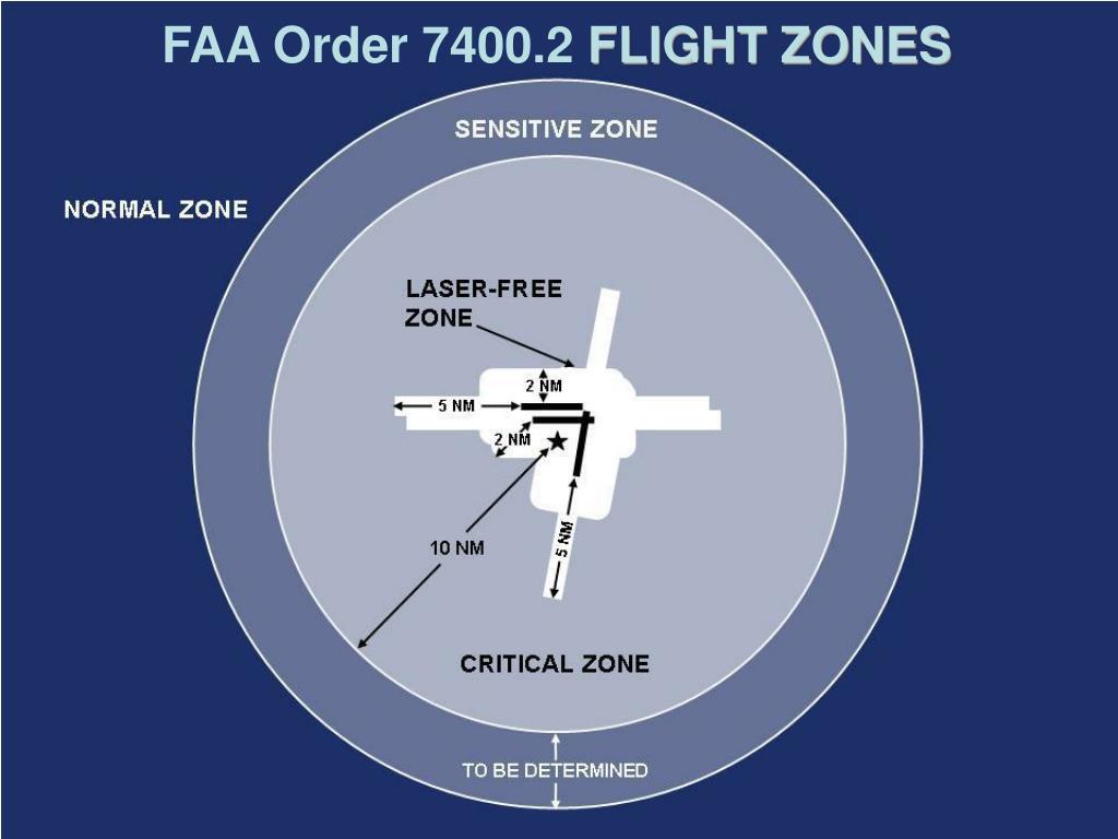 FAA Order 7400.2
