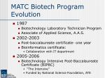 matc biotech program evolution
