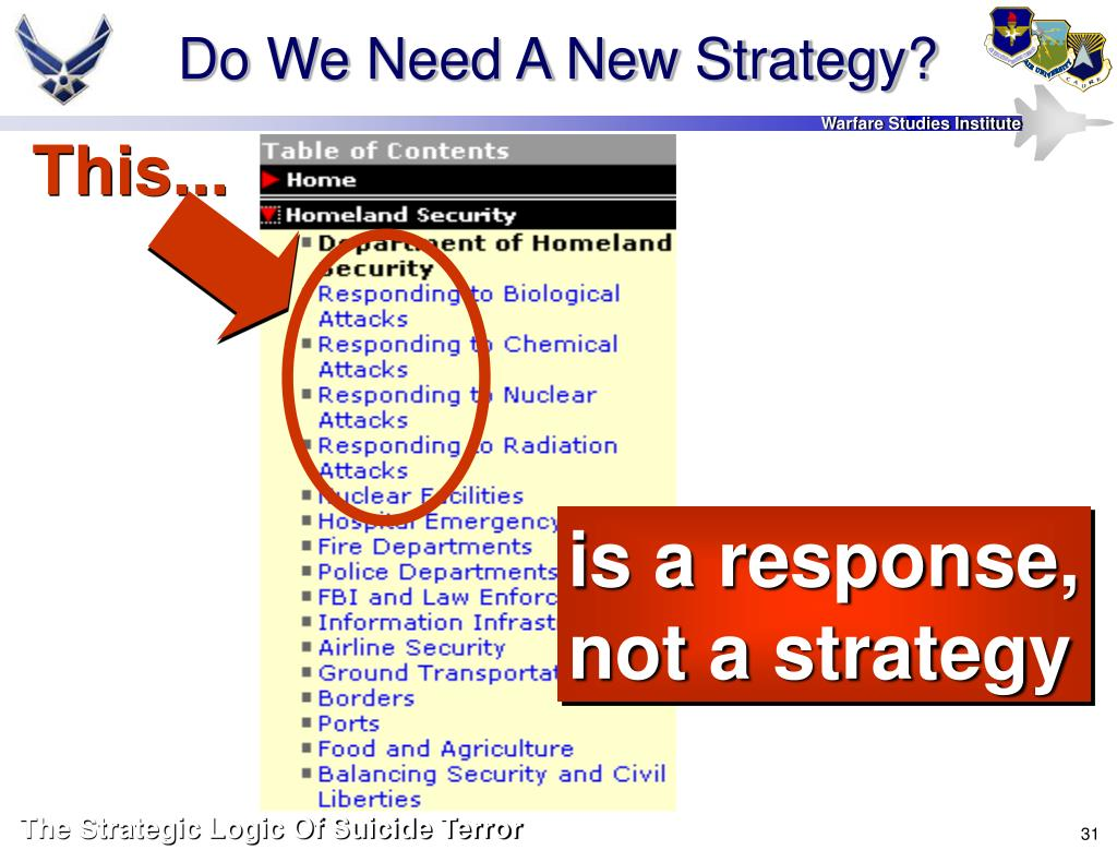 Do We Need A New Strategy?