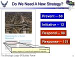 do we need a new strategy32