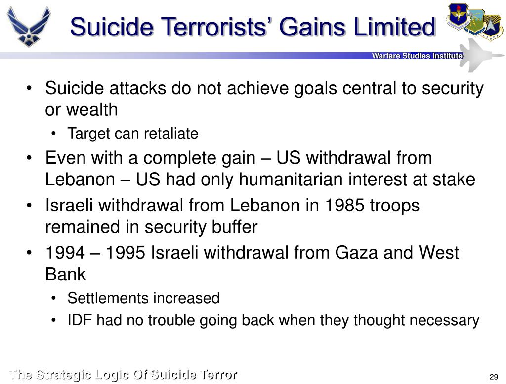 Suicide Terrorists' Gains Limited