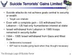 suicide terrorists gains limited