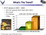 what s the trend