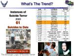 what s the trend17