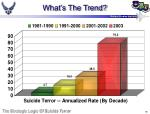 what s the trend18