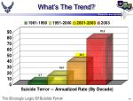 what s the trend19