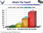 what s the trend20