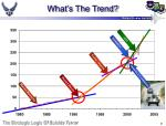 what s the trend21