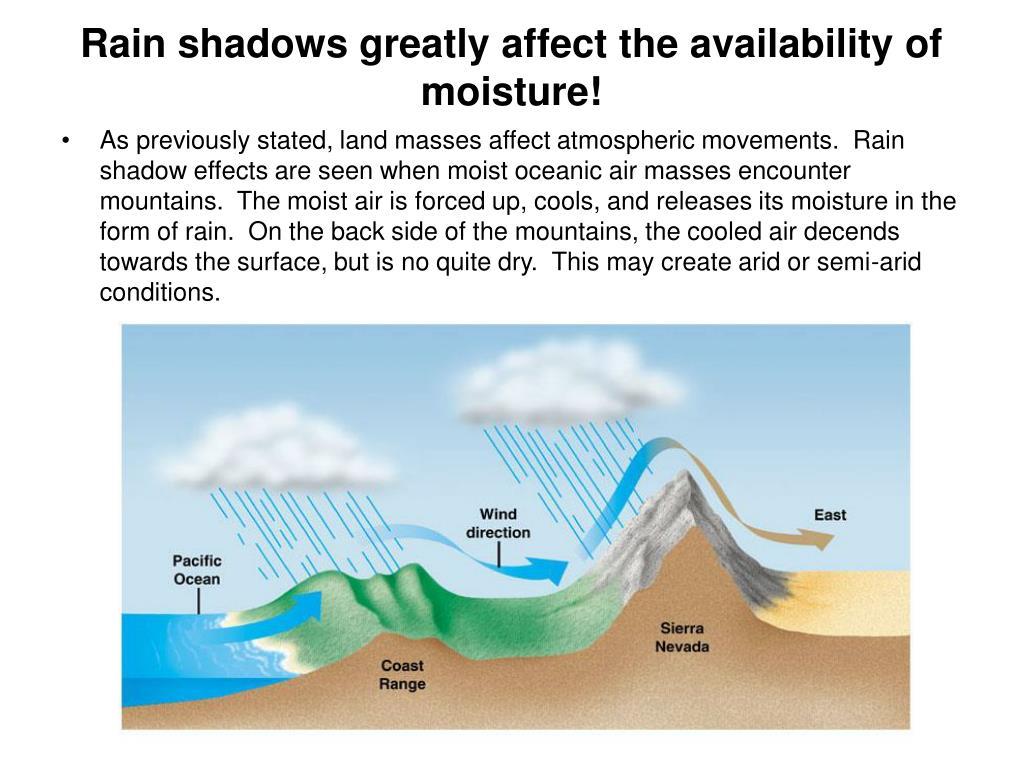 Rain shadows greatly affect the availability of moisture!