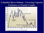 columbia river salmon carrying capacity estimates as pounds caught