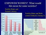 empower women what would this mean for some societies