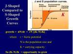 j shaped compared to s shaped growth curves