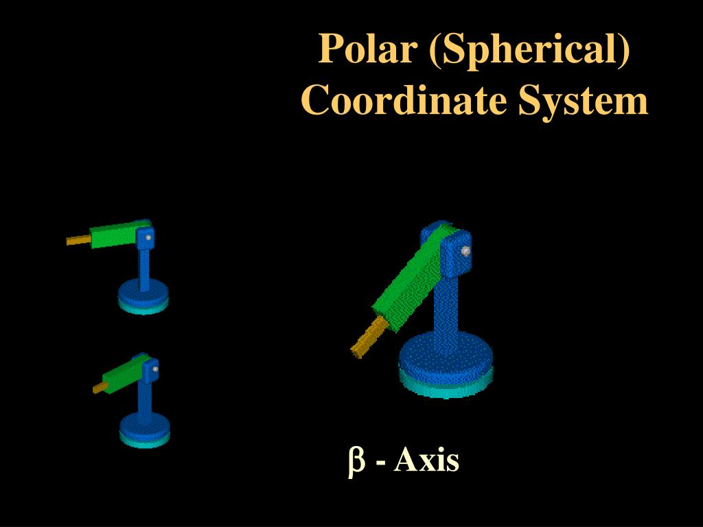 Polar (Spherical) Coordinate System