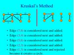 kruskal s method7
