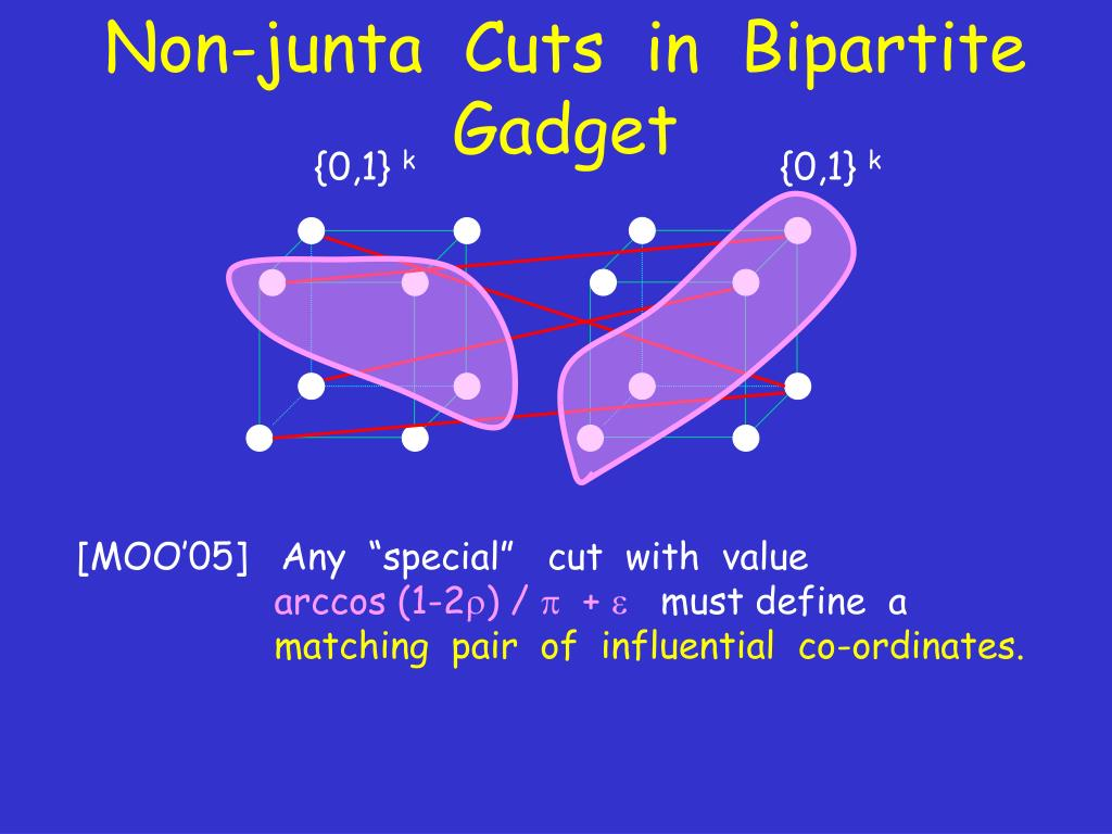 Non-junta  Cuts  in  Bipartite Gadget