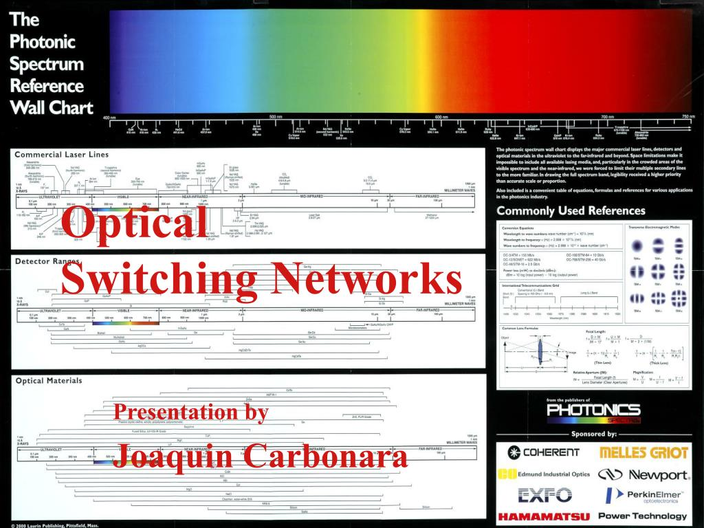 optical switching networks l.