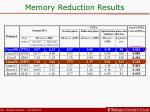 memory reduction results